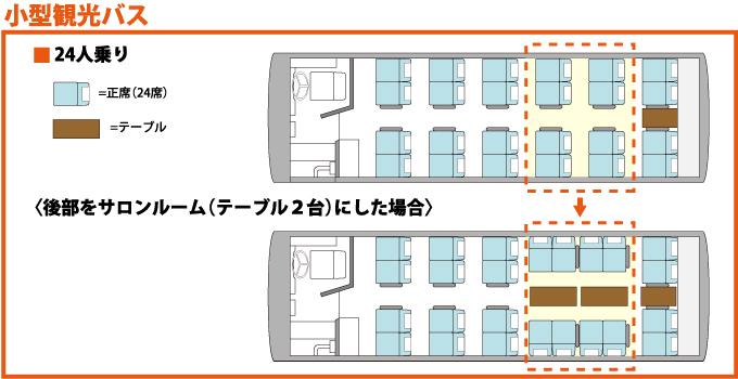 低予算でも贅沢気分!少人数に最適な小型観光バス